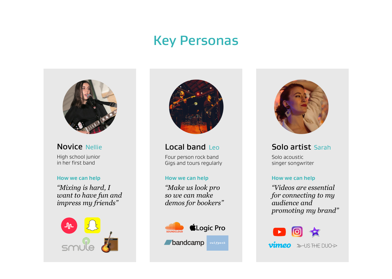 5. Key personas