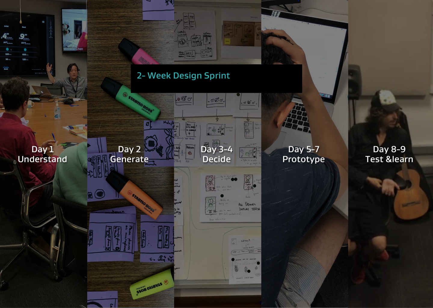6. Sprint overview